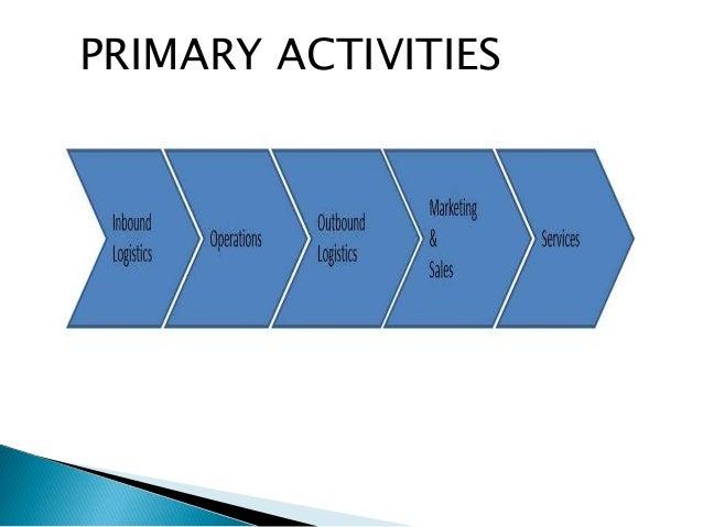 marketing strategies of reliance fresh 47547074 reliance-fresh-2 1 index: y company profile y vision, mission and objectives y marketing strategies plans and tactics y product range y market segmentation y target market y.