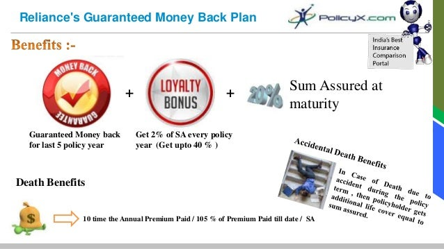 Reliance's Guaranteed Money Back Plan | Policy X | Best ...