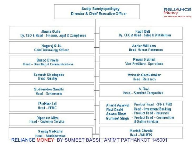 Ambani group business plan
