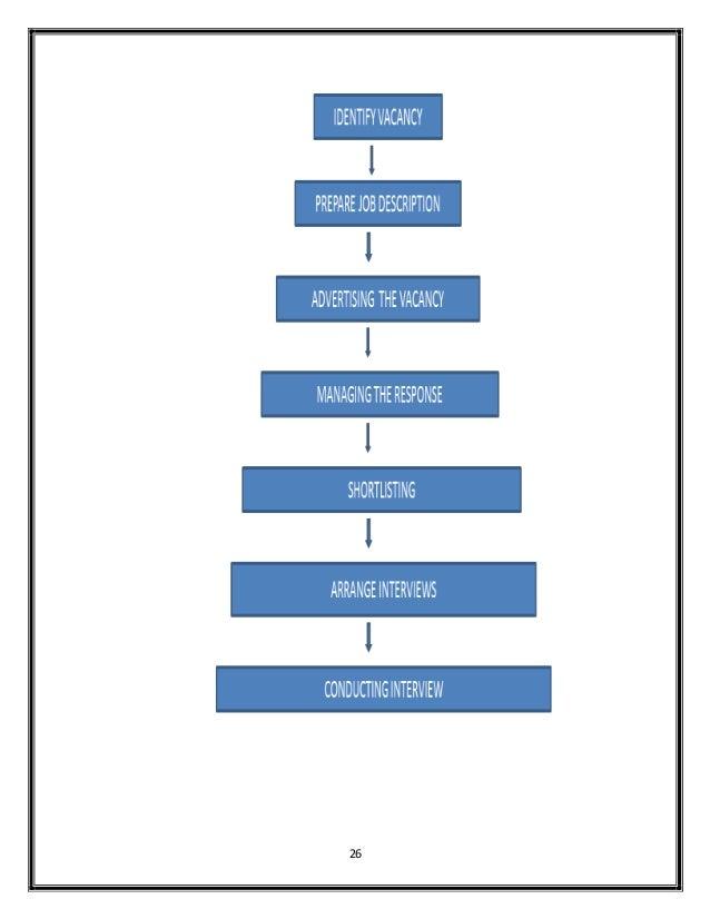 scientific selection process