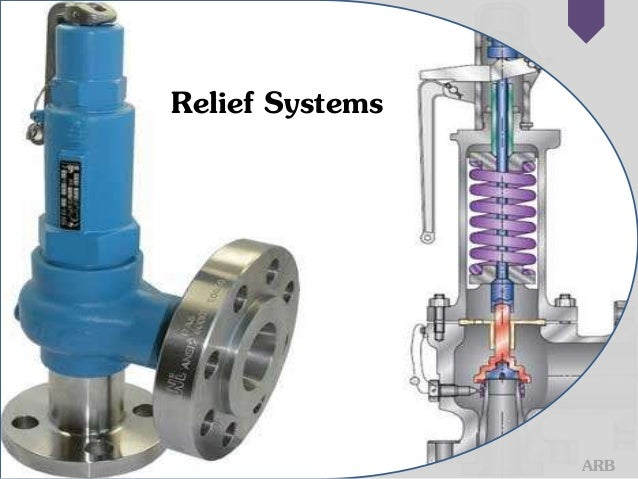 Relief Systems ARB