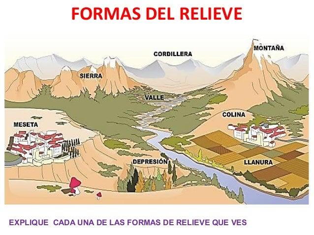 Las Formas De Relieve: Relieve De Colombia