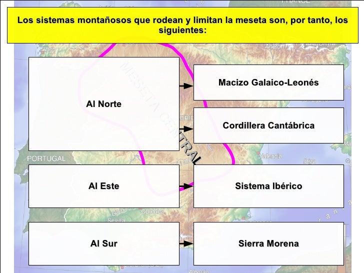MESETA CENTRA L Los sistemas montañosos que rodean y limitan la meseta son, por tanto, los siguientes: Al Norte Macizo Gal...