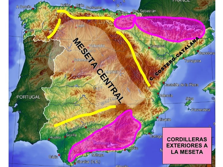 CORDILLERAS EXTERIORES A LA MESETA MESETA CENTRAL C. COSTERO-CATALANA