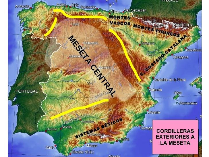 CORDILLERAS EXTERIORES A LA MESETA MESETA CENTRAL MONTES  VASCOS MONTES PIRINEOS C.  COSTERO-CATALANA SISTEMAS BÉTICOS