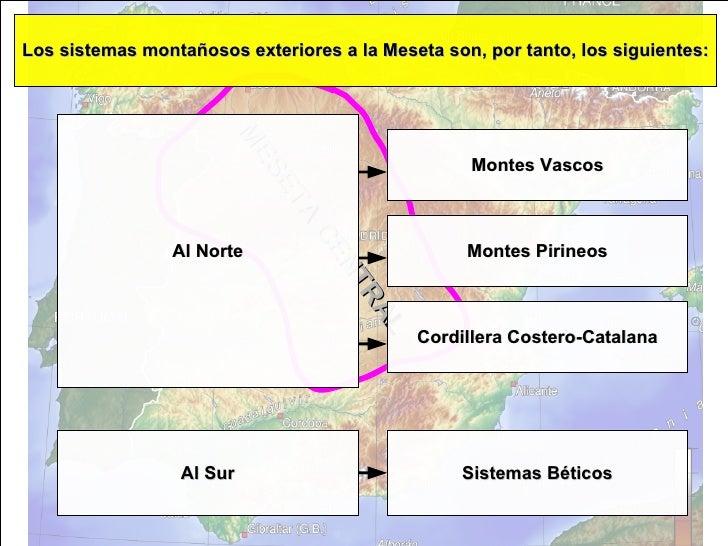 MESETA CENTRA L Los sistemas montañosos exteriores a la Meseta son, por tanto, los siguientes: Al Norte Montes Vascos Mont...