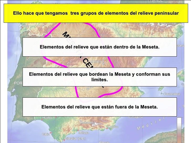 MESETA CENTRAL Ello hace que tengamos  tres grupos de elementos del relieve peninsular Elementos del relieve que están den...