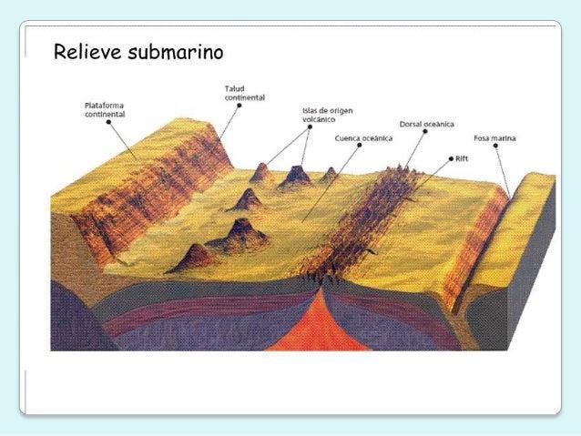 Principales formas del relieve submarino