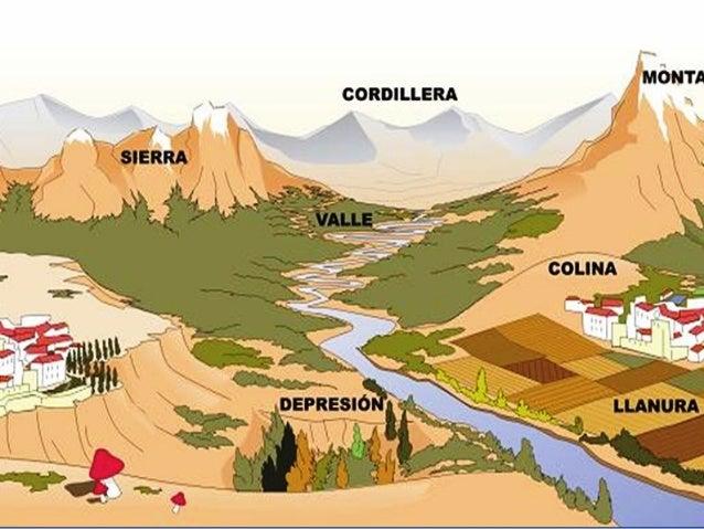Relieve y ambientes en argentina for Ambientes de argentina
