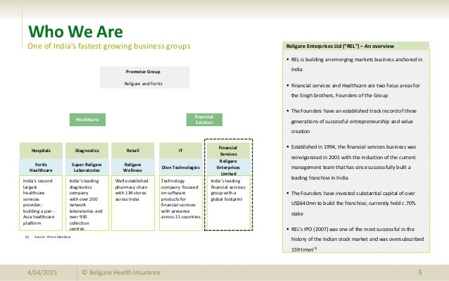 Religare Health Insurance Corporate - Group Health ...