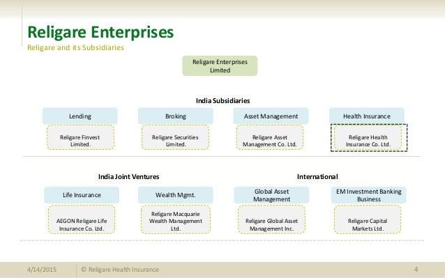 Securities Lending Services