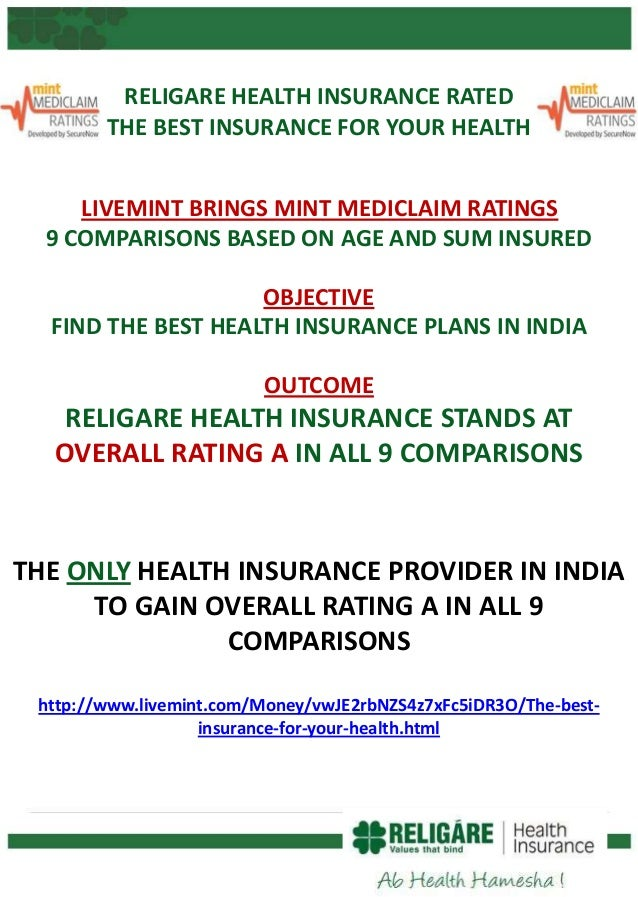 RELIGARE HEALTH INSURANCE RATED THE BEST INSURANCE FOR YOUR HEALTH LIVEMINT BRINGS MINT MEDICLAIM RATINGS 9 COMPARISONS BA...