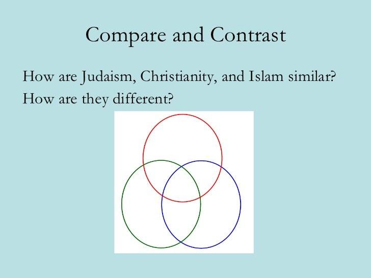 Venn Diagram Comparing Judaism Christianity Islam Juve