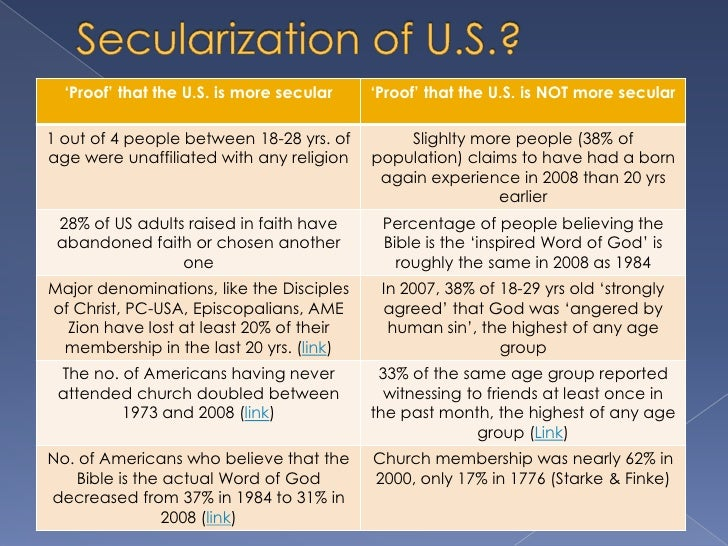 secularization thesis sociology Secularisation: inevitable the secularization thesis maintains that  secularization is an inevitable feature of the rise of industrial society.