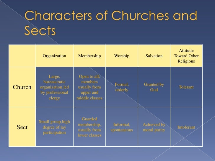 church sect typology