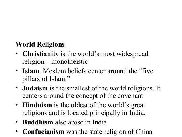 Religion - Top ten religions in world