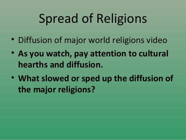 APHG Unit Religion Intro - Religious diffusion maps us