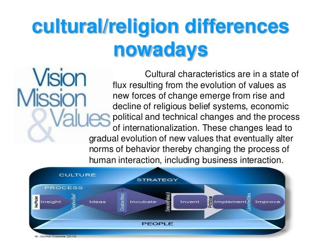the influence of religion on personal Family influences our personality, behavior, beliefs and values 1080 words 5 pages the effects of family and culture can substantially influence one's personality, behaviours, beliefs and values, which correlates positively to the life experiences in part 1.