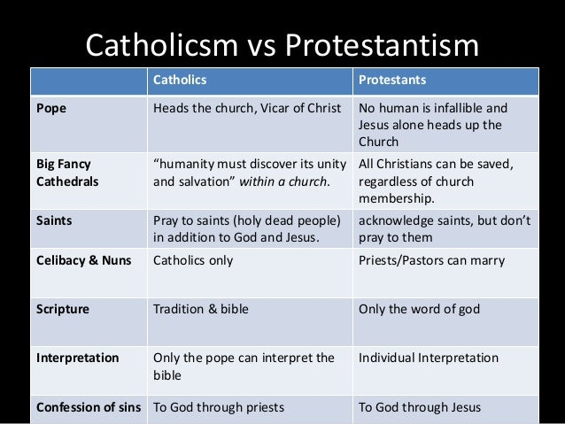 protestants vs catholics essay Catholic and protestant the fundamental difference between protestant baroque and catholic baroque if you are the original writer of this essay and no.