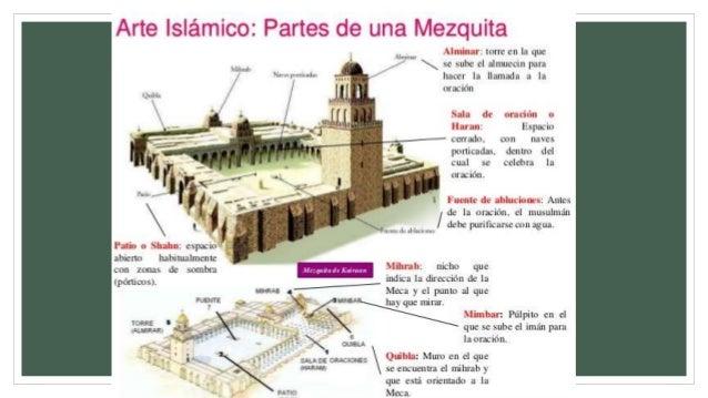 Arquitectura Y Religion