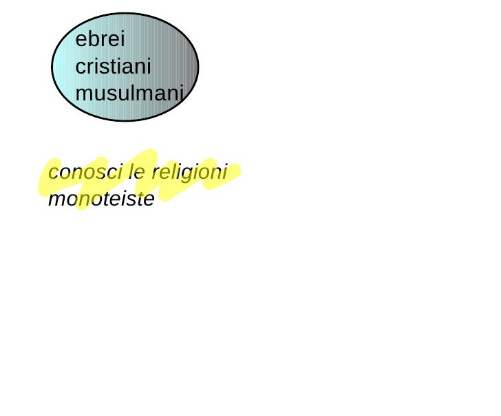 ebrei cristiani musulmani conosci le religioni monoteiste