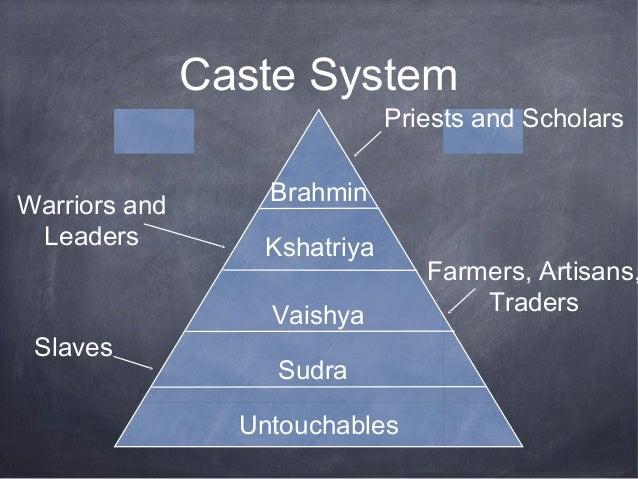Caste System                              Priests and ScholarsWarriors and       Brahmin Leaders          Kshatriya       ...