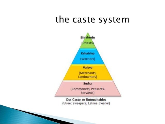 similarities between caste and class systems