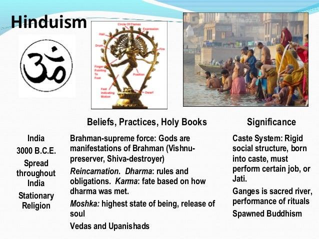 ECOLOGY AND RELIGION: ECOLOGY AND HINDUISM