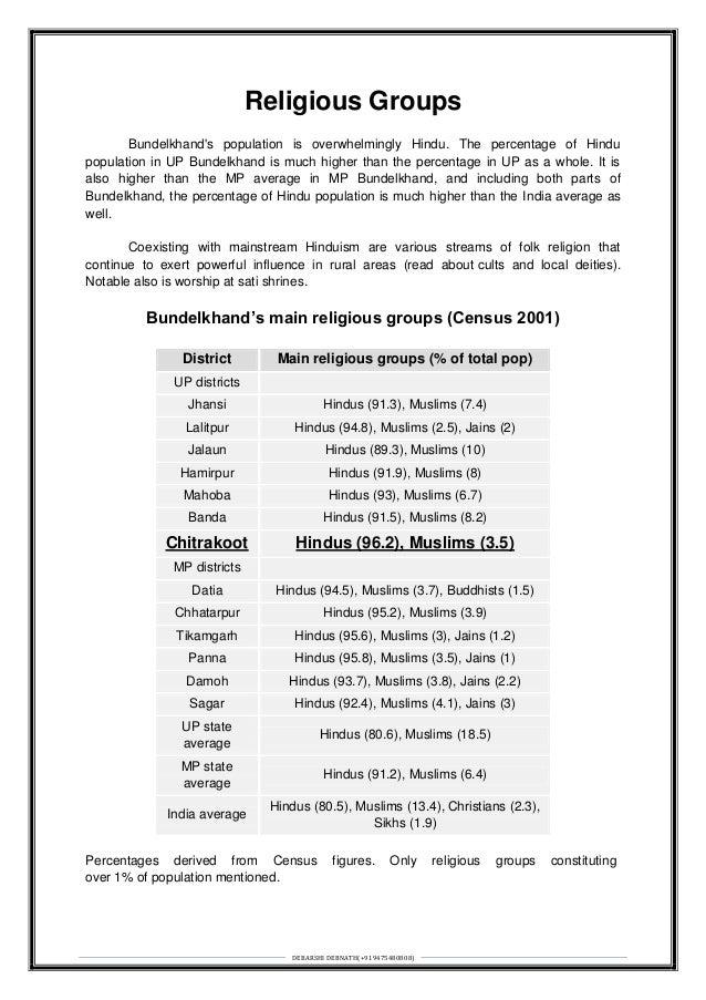 Religious groups, Bundelkhand
