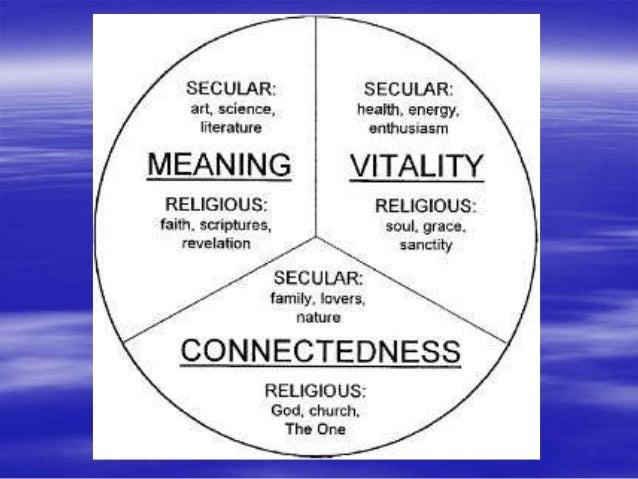 3dac7987 Om sammenhengene mellom religiøsitet/åndelighet og mental helse (Fore…