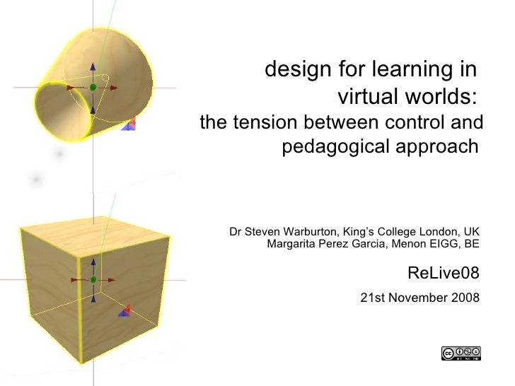 <ul><li>Dr Steven Warburton, King's College London, UK Margarita Perez Garcia, Menon EIGG, BE ReLive08 </li></ul><ul><li>2...