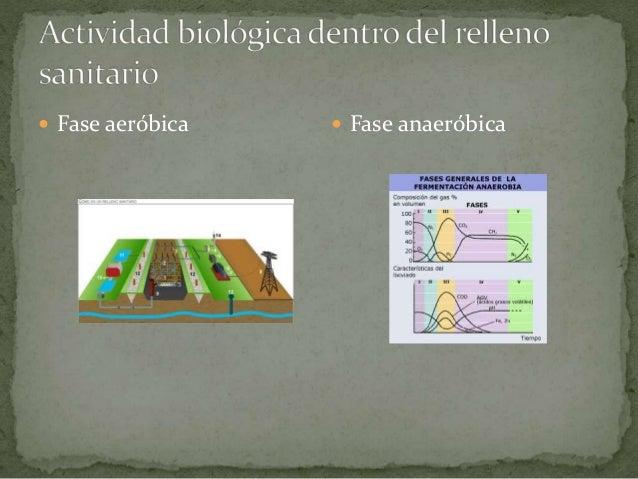 METODO DE TRINCHERA O ZANJA METODO DE AREA