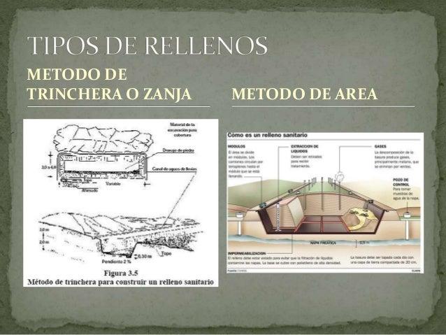 El sitio debe tener espacio necesario para almacenar los residuos generados por el área en el plazo definido por el diseño...