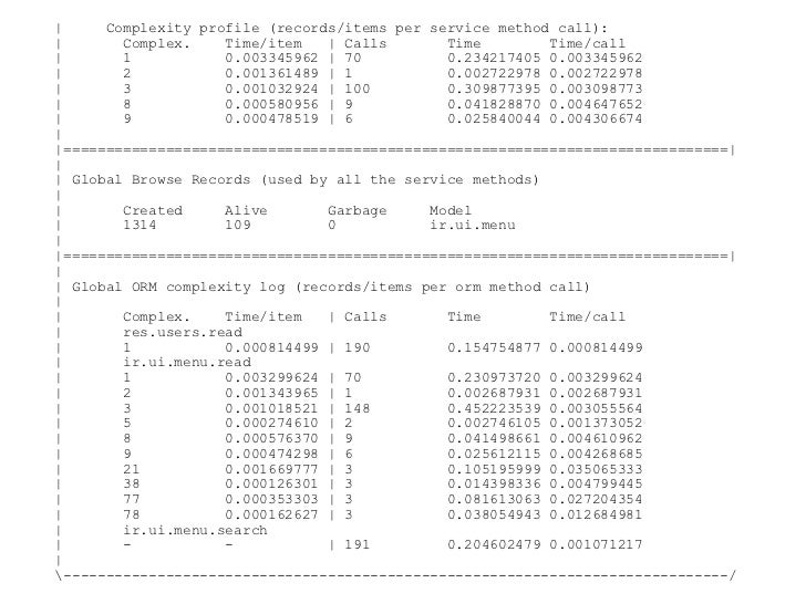       Complexity profile (records/items per service method call):        Complex.    Time/item     Calls       Time       ...
