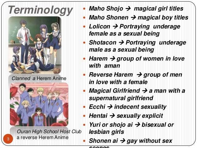 Names Of Hentai Anime Shows