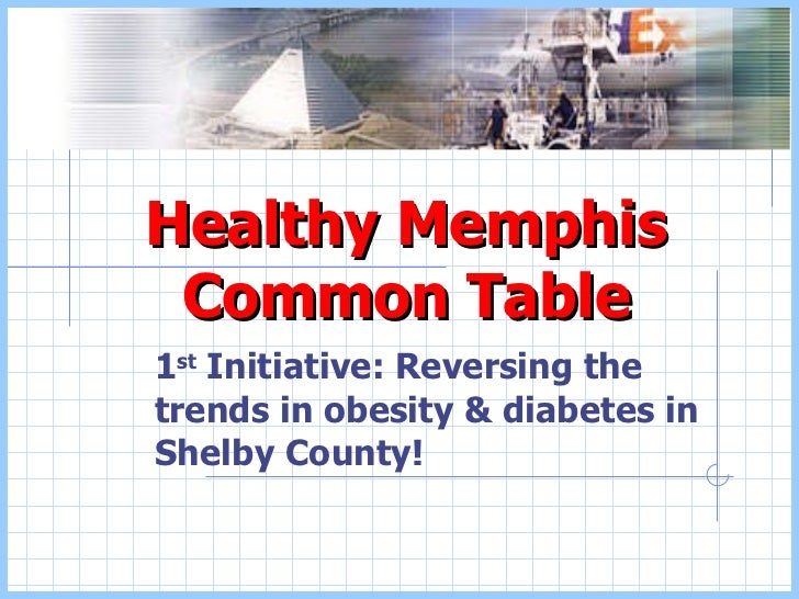 obesity in memphis Obesity is common, serious and costly learn more.