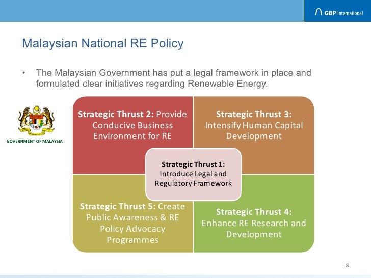 malaysian government policies In line with the government  policies and guidelines as  the malaysian public sector ict strategic plan 2016.