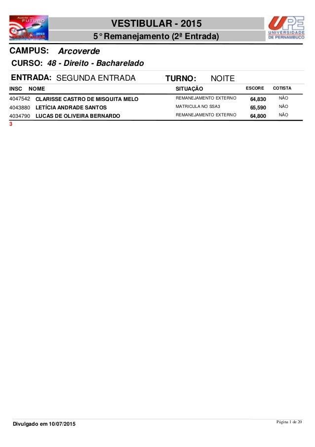 NOME 48 - Direito - Bacharelado VESTIBULAR - 2015 ArcoverdeCAMPUS: 5° Remanejamento (2ª Entrada) INSC CURSO: SITUAÇÃO ESCO...