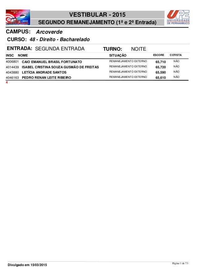 NOME 48 - Direito - Bacharelado VESTIBULAR - 2015 ArcoverdeCAMPUS: SEGUNDO REMANEJAMENTO (1ª e 2ª Entrada) INSC CURSO: SIT...