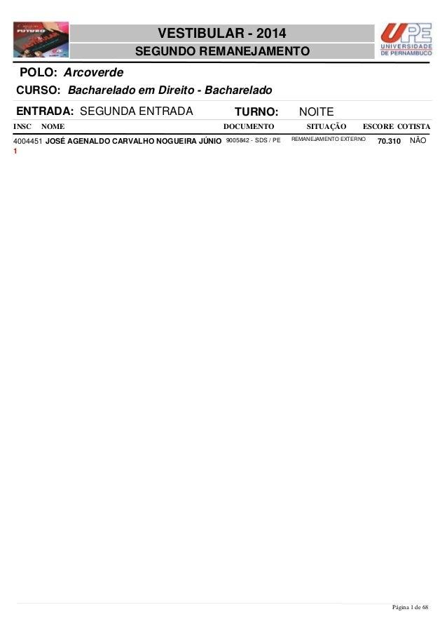 NOME DOCUMENTO Bacharelado em Direito - Bacharelado VESTIBULAR - 2014 ArcoverdePOLO: SEGUNDO REMANEJAMENTO INSC CURSO: SIT...
