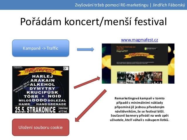 Příklady využití remarketingu pro malé a střední firmy Slide 3