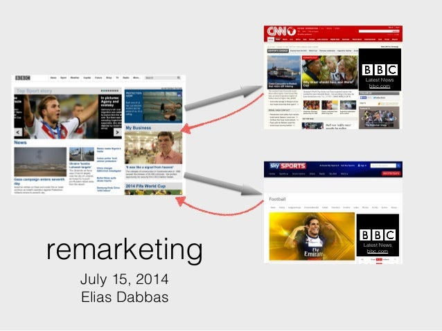 Latest News bbc.com Latest News bbc.com remarketing July 15, 2014 Elias Dabbas