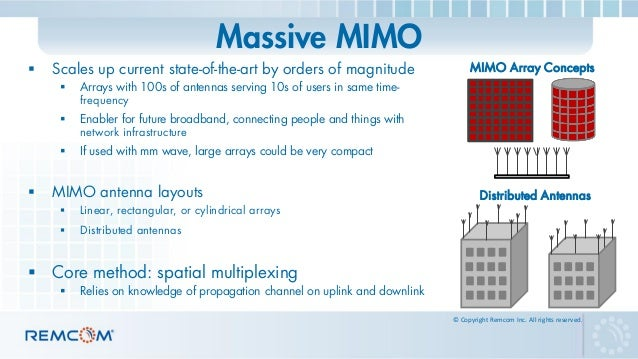 Remcom Predictive Simulation Of Mimo For 5g