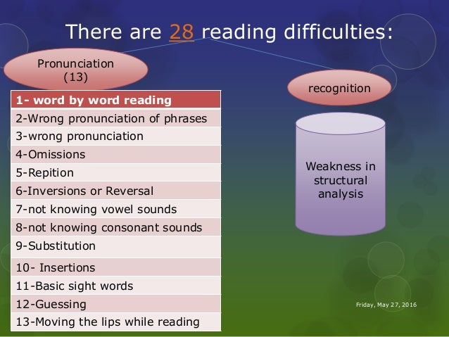 What Are Criteria For Remedial Reading >> Remedial Teaching Strategies