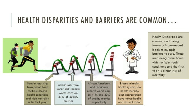 disparities in health care 2017-11-19  mental and behavioral health is a critical and frequently unaddressed matter in racial and ethnic minority communities.