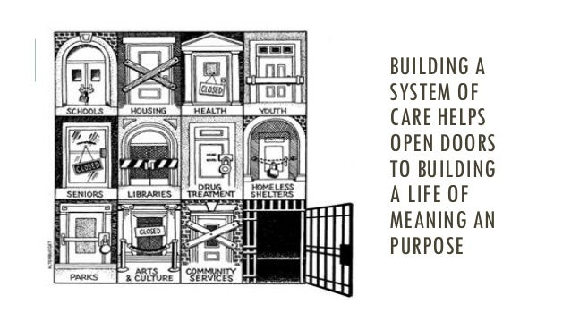 the purpose of prison What is the purpose of a federal prison a federal prison protects society by detaining offenders in a controlled environment that is secure, humane, safe, and cost-efficient additionally, it is the goal of the federal prison to offer self-improvement opportunities that will assist offenders in becoming law-abiding citizens.