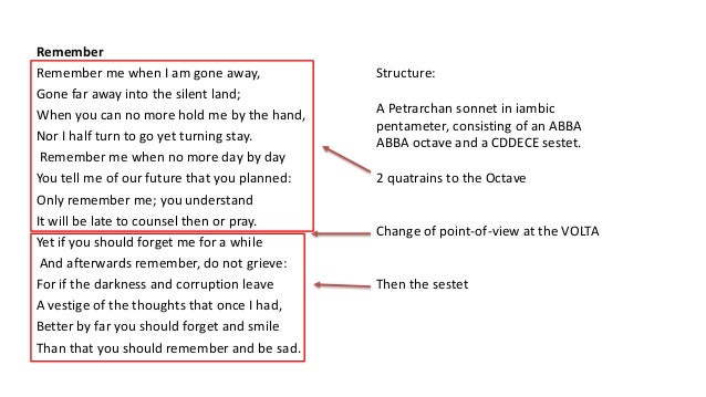 Remember by christina rossetti essay