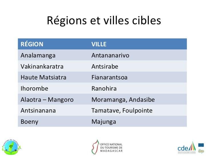 Régions et villes ciblesRÉGION              VILLEAnalamanga          AntananarivoVakinankaratra      AntsirabeHaute Matsia...