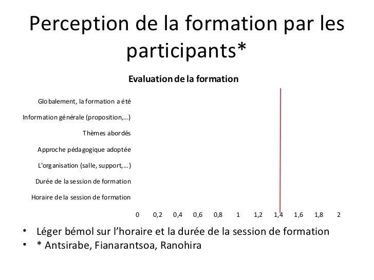 Perception de la formation par les            participants*                                       Evaluation de la formati...