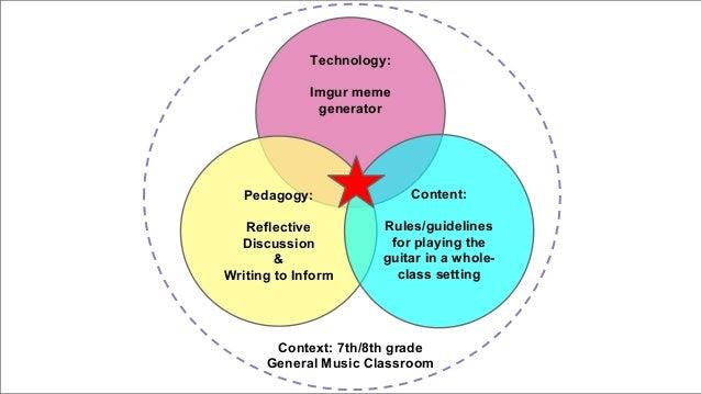 Collaborative Setting Classroom ~ Remix repurpose redesign tpack examples